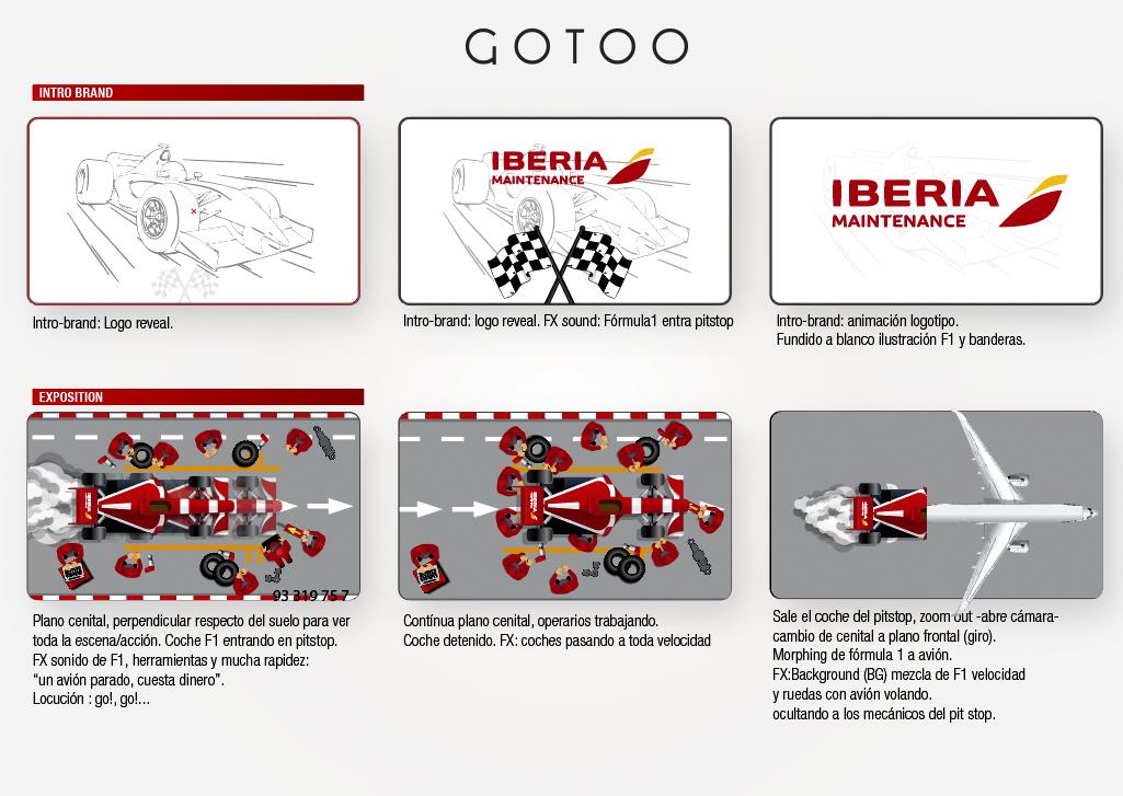 iberia storyboard